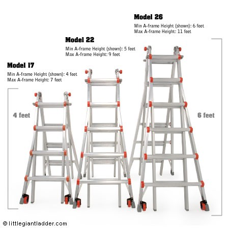 Type 1a Classic Little Giant Ladders Eladders Com